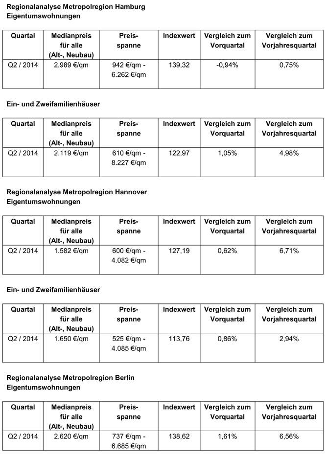 metropolregion-hamburg-01