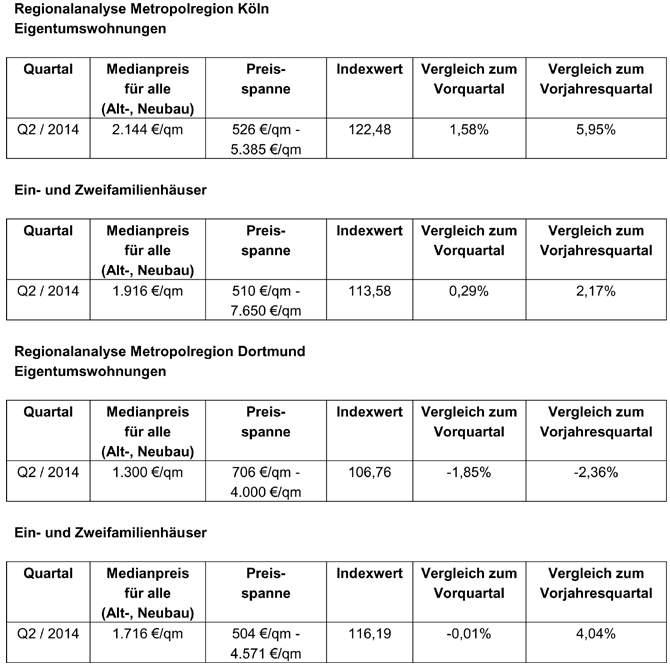 eigentumswohnungen-regiona2