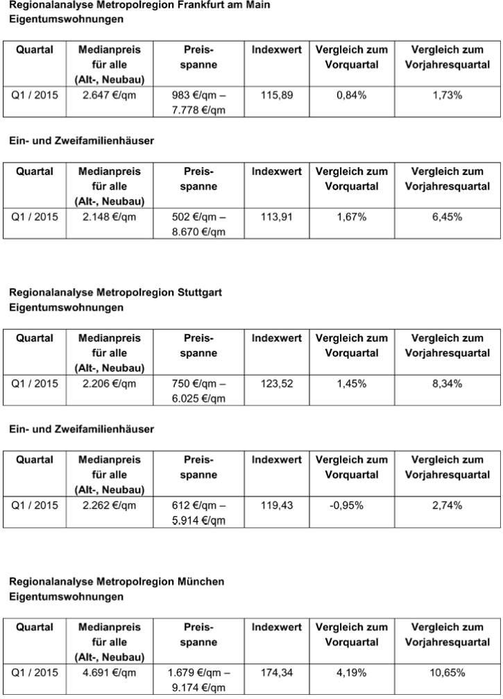 etw-preise-frankfurt-01