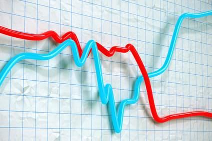 aktienfonds-vergleich